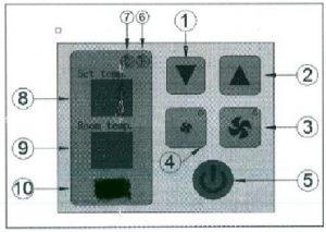 Air-conditioner-control-panel